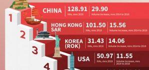 Travelindex | Laos Travel Index - Open, Free, Direct